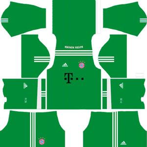 Bayern Munich Goalkeeper Away Kit