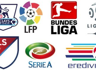 Best Football Leagues