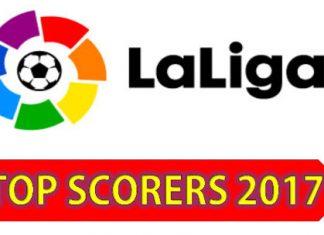 Top Scorers of La Liga